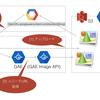 HerokuからGoogle App EngineのImage APIを使ってGoogle Cloud Storageにある画像を動的変換する