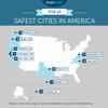 アメリカの都市、安全ランキング。