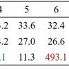 世界で最も暑いエチオピアの火山地帯 最寒月でも30 ℃を下回らず...