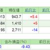 2019.4.4(木) 資産状況