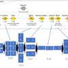 【KNIME】マルチチャンネル画像データの一部を切り抜いてタイル状に並べるWorkflow②