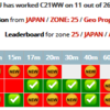 C21WW ナウル ペディション終了と10mバンドのアンテナ