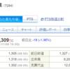 【適示開示】盟和産業(7284)の中間決算発表と株価への影響 2