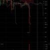 ビットコインFX 「帰ってきたビットコイン」