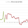 [month] 2017/10月 +952,880