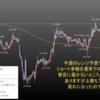 2019年10月第1週の米ドル見通しチャート分析|環境認識、FX初心者