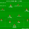 【J1 第18節】FC東京 2 - 2 鹿島 楽勝ペースからの薄氷ドロー...2位でサマーブレイクへ