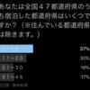 【アンケート!】あなたは全国47都道府県のうち宿泊した都道府県はいくつですか?(※住んでいる都道府県は除きます。)
