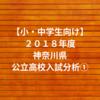 【小・中学生向け】2018年度神奈川県公立高校入試分析①