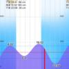 20201128大潮 東京湾奥シーバス、オフシーズン突入か