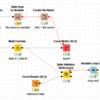 【KNIME】実験デザインに応じてKNIME Workflowのループ処理を使い分ける