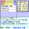 本日は9月12日の日干支は「みずのえ・ね 壬子」、月齢は13日です
