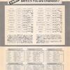 ハイスコア集計店マッピングプロジェクト マイコンベーシックマガジン1985年6月号