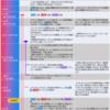 【TOtR】レイズ3部1章考察。本編開始前の年表と時系列再考