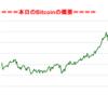 ■途中経過_2■BitCoinアービトラージ取引シュミレーション結果(2017年9月12日)