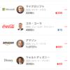 8/29終了時点の米国株チャート