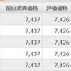 【CFD】11月のFTSE100の状況