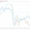 国内上場ETFで先進国債券に投資ができる1486・1677・2111の3銘柄の紹介