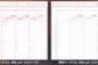 文庫(A6)サイズの無料手帳リフィル_週間バーチカル_フリーを作成!文庫サイズにカスタマイズしたトラベラーズノートで利用中