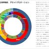 積立投資信託の73か月目の約定(2021年3月)