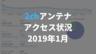 2chアンテナ運営状況(2019年1月)