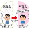 新潮45『そんなにおかしいか「杉田水脈」論文』のおかしいところ ②小川榮太郎『政治は「生きづらさ」という主観を救えない』 今更だけど「性的指向」と「性的嗜好」!