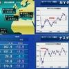 4月26日(木)東京マーケット<寄り付き>LIVE:昨夜のNY市場ボーングが決算後に急騰、ダウ6日ぶりに反発