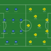 【マッチレビュー】19-20 ラ・リーガ第38節 アラベス対バルセロナ