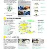 日本デザイン学会でグッドプレゼンテーション賞