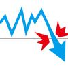 「トランプ相場終焉」や「株価大暴落」は興味を引く上手いネーミングだが・・