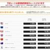 円→外資への両替。手数料激安の両替所は「エムチェンジャー」「マネーバンク」「ジャパングローバルエクスチェンジ」!