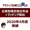 【企業型確定拠出年金+マッチング拠出】2020年5月度実績