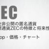 【ZEC】Zcash(ジーキャッシュ)の価値と将来性|価格とチャート