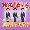 【2017年度】1位は911.9万円!独立行政法人年収ランキング!