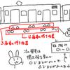 大阪環状線、4扉車と3扉車がごっちゃごちゃでややこしい問題