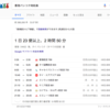 googleで使えるフライト検索の小技3連発