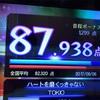 20世紀アニソンバトル! 対戦結果【後編】