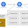 Google Container Engineで五目並べアプリのAPIサーバーを作るデモ