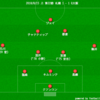 【J1 第22節】G大阪 1 - 1 札幌 諦めない男都倉がまたも終了間際弾で勝ち点1をもたらす