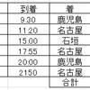 名古屋発 4日で解脱!できませんでした。スイマセン