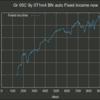 簡易的ながら含み損込みの損益グラフを・・・