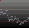 欧州時間の米ドルの見通し 動意薄の展開