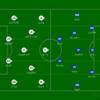 【マッチレビュー】20-21 ラ・リーガ第25節 セビージャ対バルセロナ