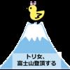 普通の夫婦が初めて富士山に登ったら