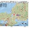 2016年12月26日 13時01分 滋賀県北部でM2.6の地震