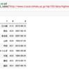 Python/Shellでtxtファイルの行数をカウントする