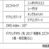 POG2020-2021ドラフト対策 No.19 マオノジーナス