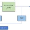 自作RISC-VプロセッサにRASを実装する