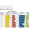 日本人の幸福感は何処へ、そして、日本人のIKIGAI生き甲斐は何処へ  Where is the Happiness for Japanese? What is IKIGAI for Japanese?