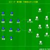 J1リーグ第18節 FC東京vsガンバ大阪 プレビュー